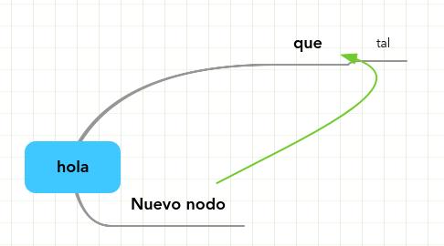 Mind Map: hola