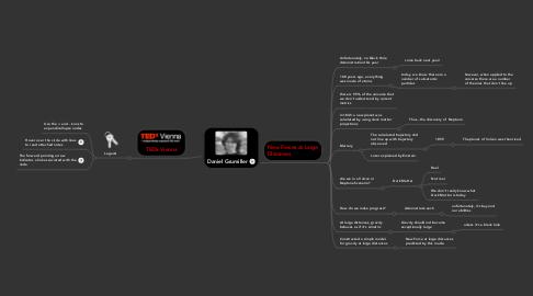 Mind Map: Daniel Grumiller