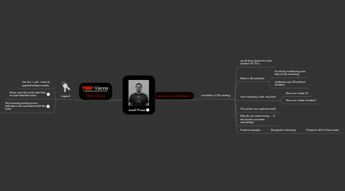 Mind Map: Josef Prusa