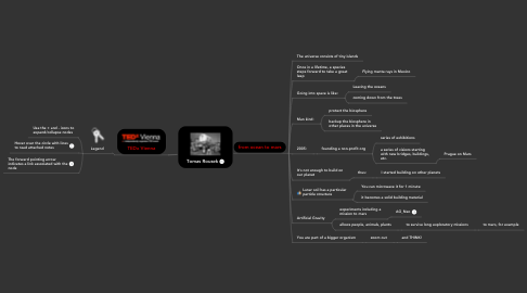 Mind Map: Tomas Rousek
