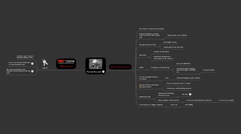 Mind Map: Tomas Rousek