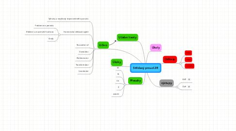 Mind Map: Střídavý proud 2R