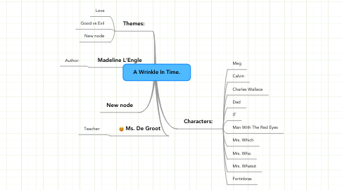 Mind Map: A Wrinkle In Time.