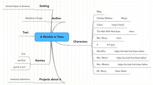 Mind Map: A Wrinkle in Time