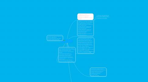 Mind Map: Програмування мікропроцесорних систем