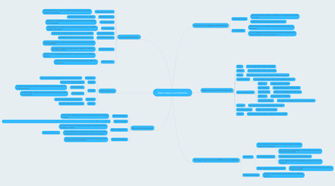 Mind Map: Data Analysis and Statistics