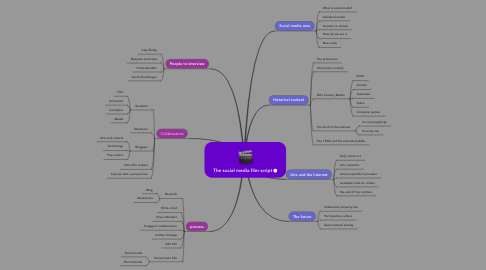 Mind Map: The social media film script