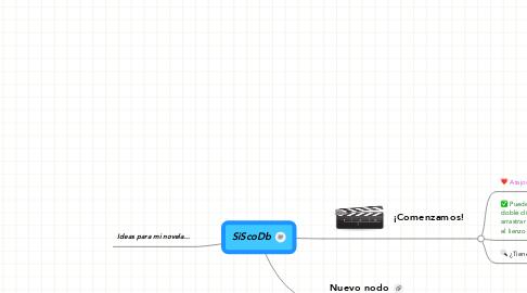 Mind Map: SiScoDb