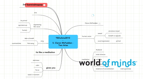 Mind Map: TEDxAms2010  -  5. Claron McFadden -  Two Arias