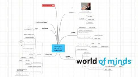 Mind Map: TEDxAms2010  - 7. Drift Studio - Fragile Future