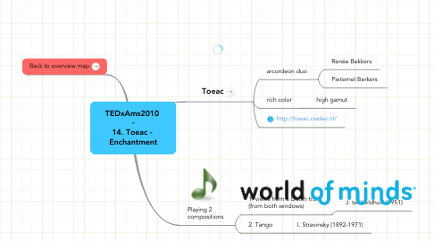 Mind Map: TEDxAms2010  - 14. Toeac -  Enchantment
