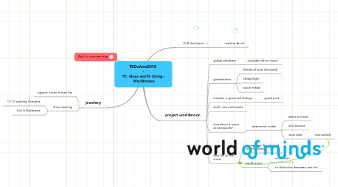 Mind Map: TEDxAms2010  - 15. Ideas worth doing -  Worldmoon