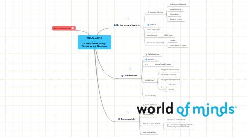 Mind Map: TEDxAms2010  - 25. Ideas worth doing -  Pitches by our Nominees