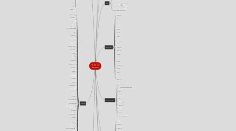 Mind Map: Натяжные потолки