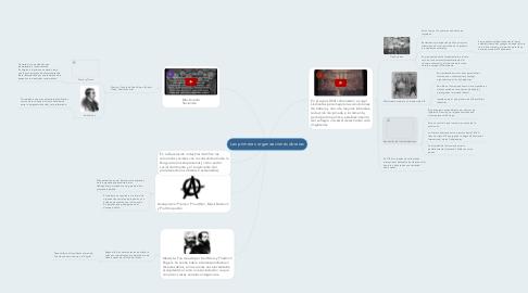 Mind Map: Las primeras organizaciones obreras