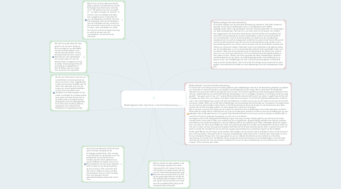 Mind Map: Maatschappelijk werker 'Inge Kremer' in de informatiesamenleving.