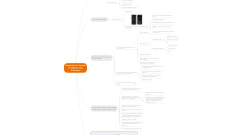 Mind Map: Presentación Proyecto Handhelds para Telecomm