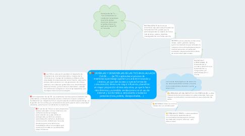 Mind Map: VENTAJAS Y DESVENTAJAS DE LAS TICS EN EL AULA DE CLASE.........las TICs aplicadas al proceso de enseñanza-aprendizaje aportan un carácter innovador y creativo, ya que dan acceso a nuevas formas de comunicación; tienen una mayor influencia y beneficia en mayor proporción al área educativa, ya que la hace más dinámica y accesible; se relacionan con el uso de Internet y la informática; está abierta a todas las personas (ricos, pobres, discapacitados,…)