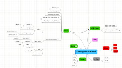 Mind Map: Elektrický proud v látkách 4R