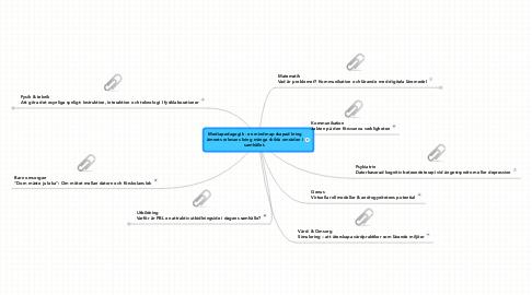 Mind Map: Mediapedagogik - en mindmap skapad kring ämnets relevans kring många skilda områden i samhället.
