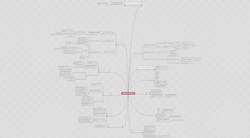 Mind Map: Whiteness and Modern Racism