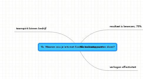 Mind Map: 1b. Waarom zou je iets met Sociale Innovatie moeten doen?