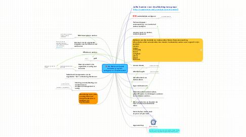 Mind Map: 3b. Wat levert SocialeInnovatie je op? Alswerkgever en als werknemer?