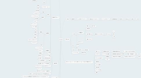 Mind Map: せきあや