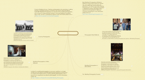 Mind Map: MK Wedding Photography