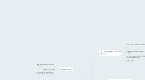 """Mind Map: Продвижение услуги """"Обучающие семинары по фондовому рынку"""""""