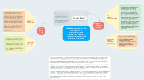 Mind Map: CCSS.ELA-Literacy.W.5.3.c:  Use a variety of transitional words, phrases, and clauses to manage the sequence of events in a narrative.