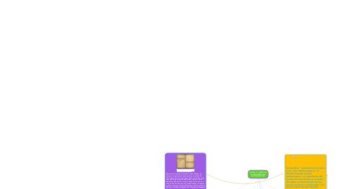 Mind Map: UNIDAD III LITERATURA LATINOAMERICANA MODALIDAD SAIA