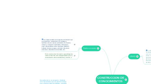 Mind Map: CONSTRUCCION DE CONOCIMIENTOS