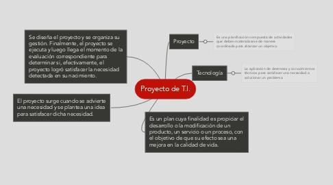 Mind Map: Proyecto de T.I.