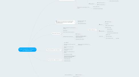 """Mind Map: Etapas Lançamento """"Diálogos de um Puerpério Real"""""""