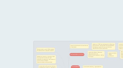 Mind Map: casualidad y atribución casual