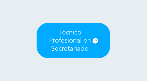 Mind Map: Técnico Profesional en Secretariado