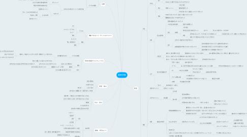 Mind Map: 富田文歌