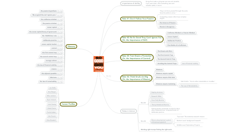Mind Map: So Good They Can't Ignore You
