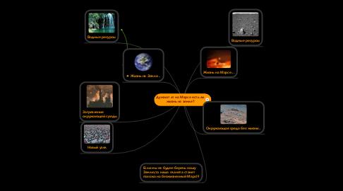 Mind Map: Думают лт на Марсе есть ли жизнь на земле?