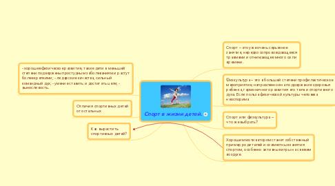 Mind Map: Спорт в жизни детей.