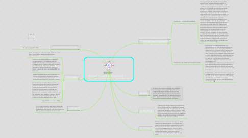 Mind Map: ENLACE COVALENTE MOLECULAR.     Hecho por: Vanessa Rosero y Sandra Sánchez.