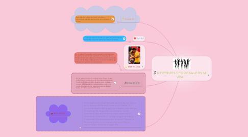 Mind Map: DIFERENTES TIPO DE BAILE EN MI VIDA