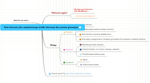Mind Map: Rola Internetu jako współczesnego żródła informacji dla uczniów gimnazjum