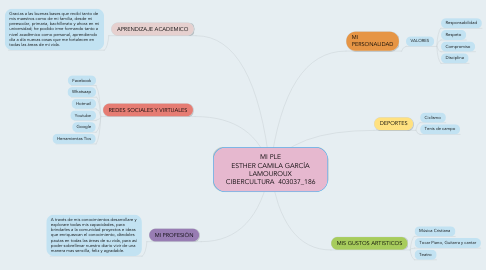 Mind Map: MI PLE ESTHER CAMILA GARCÍA LAMOUROUX CIBERCULTURA 403037_186