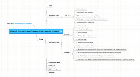 Mind Map: Znaczenie Internetu w procesie dydaktycznym nauczycieli gimnazjów