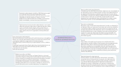 Mind Map: MI FORMACIÓN PERSONAL