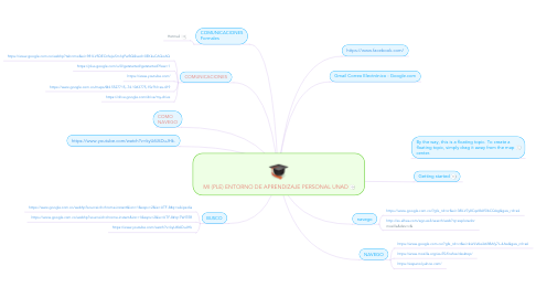 Mind Map: MI (PLE) ENTORNO DE APRENDIZAJE PERSONAL UNAD