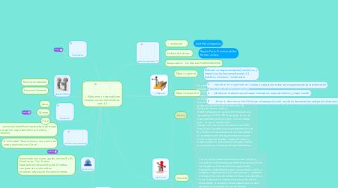 Mind Map: Elaboramos organizadores visuales con las herramientas  web 2.0