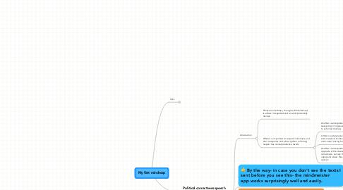 Mind Map: My first mindmap